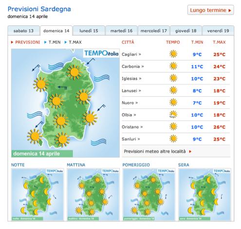 Wetter Sardinien
